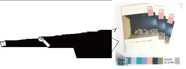 事例冊子&オリジナルマスキングテープ プレゼント!